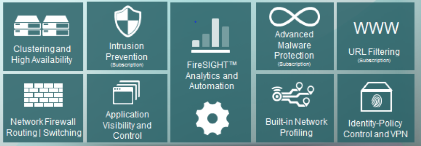 Cisco Firepower is fully integraated with the Cisco Security Portfolio