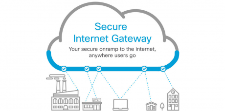 Cisco Umbrella Secure Internet Gateway