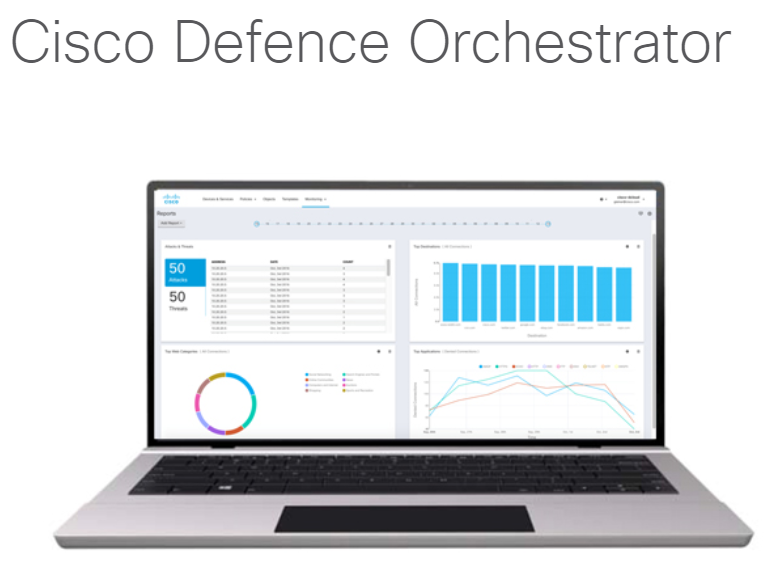 Cisco Defence Orchestrator