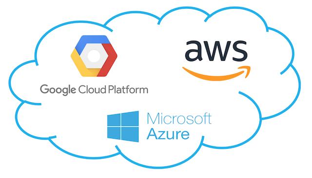 Microsoft Azure AWS Google Cloud Dominance